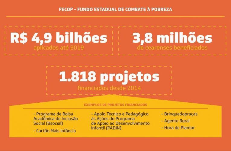 Fecop está beneficiando a vida de 3,8 milhões de cearenses