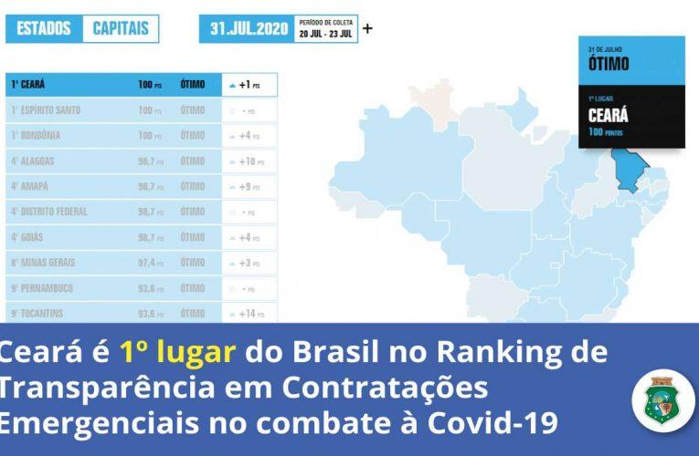Ceará lidera ranking de transparência em contratações emergenciais durante pandemia